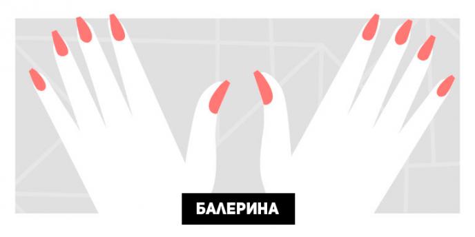 Форма ногтей для широкой пластины