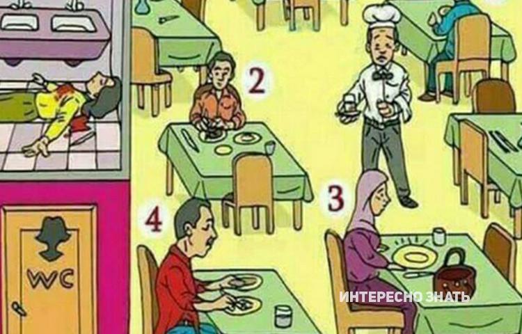 загадки по криминалистике в картинках с ответами